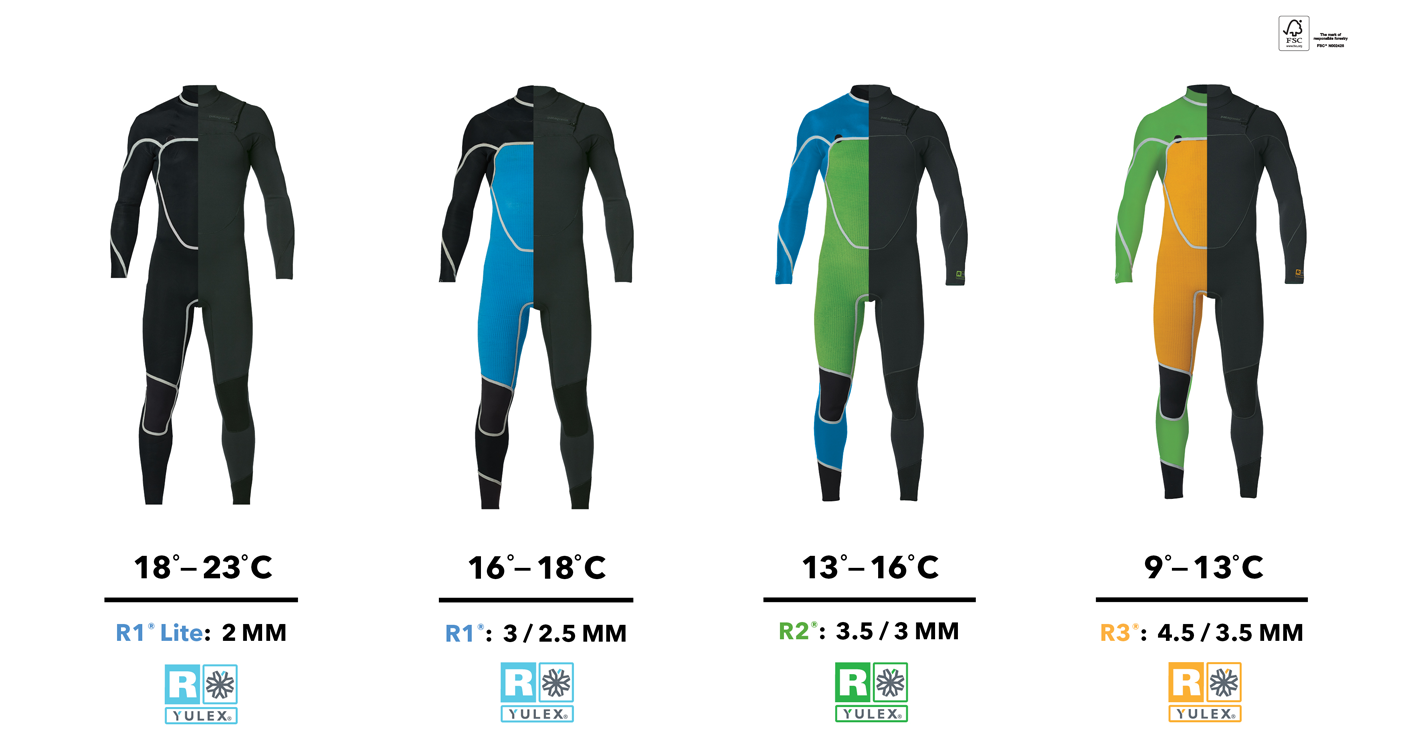 The first Neoprene-free Wetsuit 8c81918e3